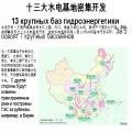 Ускорение гидростроительства в ходе 12-й пятилетки и позиция эко-НПО