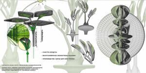 Особенности формирования устойчивой архитектурной среды с использованием зеленых систем на основе фотобиореакторов