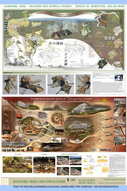 Основы экологической архитектуры и дизайна