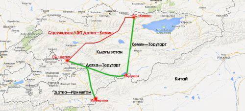 Водно-энергетический кризис в Кыргызстане