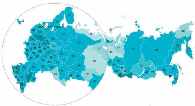 Устойчивое развитие российских регионов