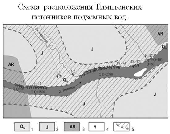 Схема расположения Тимптонских